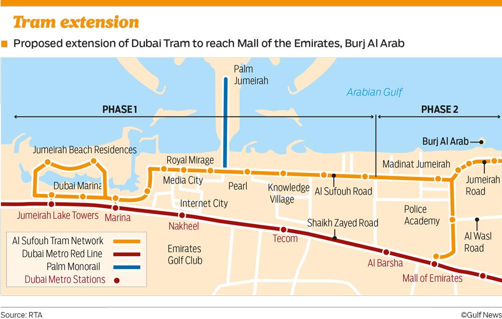 Look Dubai Tram Expansion Plans Transport Gulf News